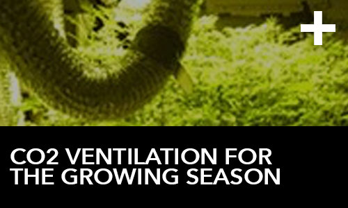 CO2 Ventilation for the Growing Season