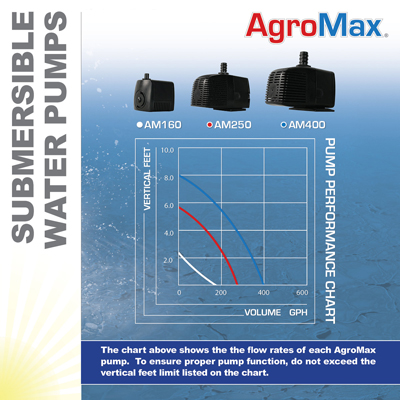 Agromax Submersible Water Pump   160 2