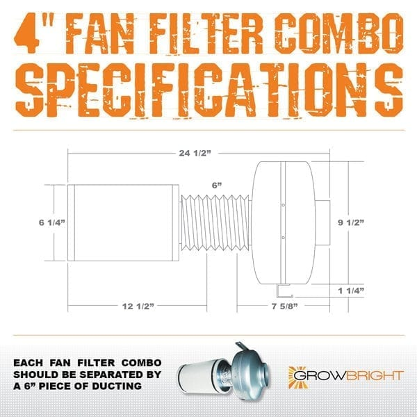 Growbright 4 Inch Inline Fan Carbon Filter Combo Specs