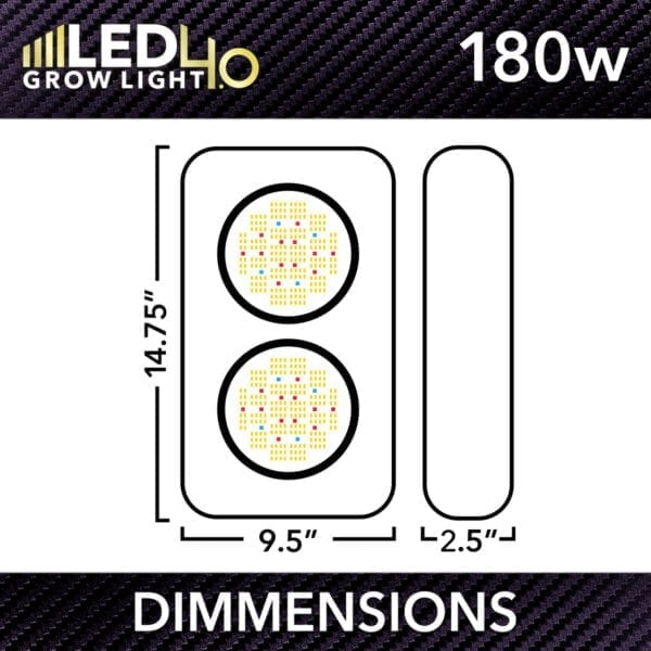 Htg Led 4.0 Dimmensions 180W