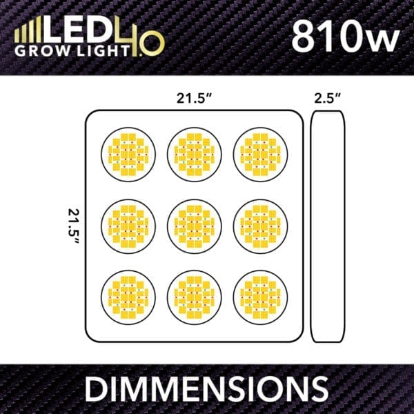 Htg Led 4.0 Dimmensions 810W