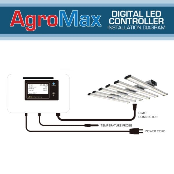 Agromax Digital Led Controller Supporting Installation Diagram