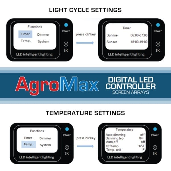 Agromax Digital Led Controller Supporting Screen Arrays