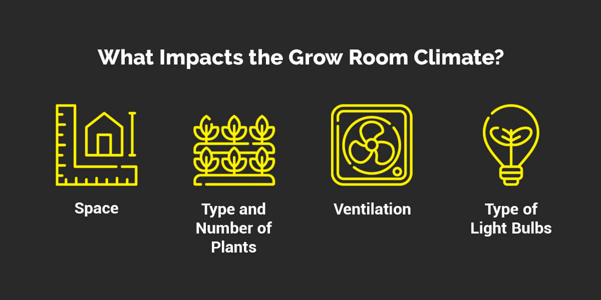 What Impacts the Grow Room Climate?